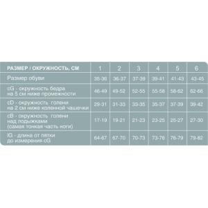 Чулки компрессионные 2 класса компрессии Ergoforma 221